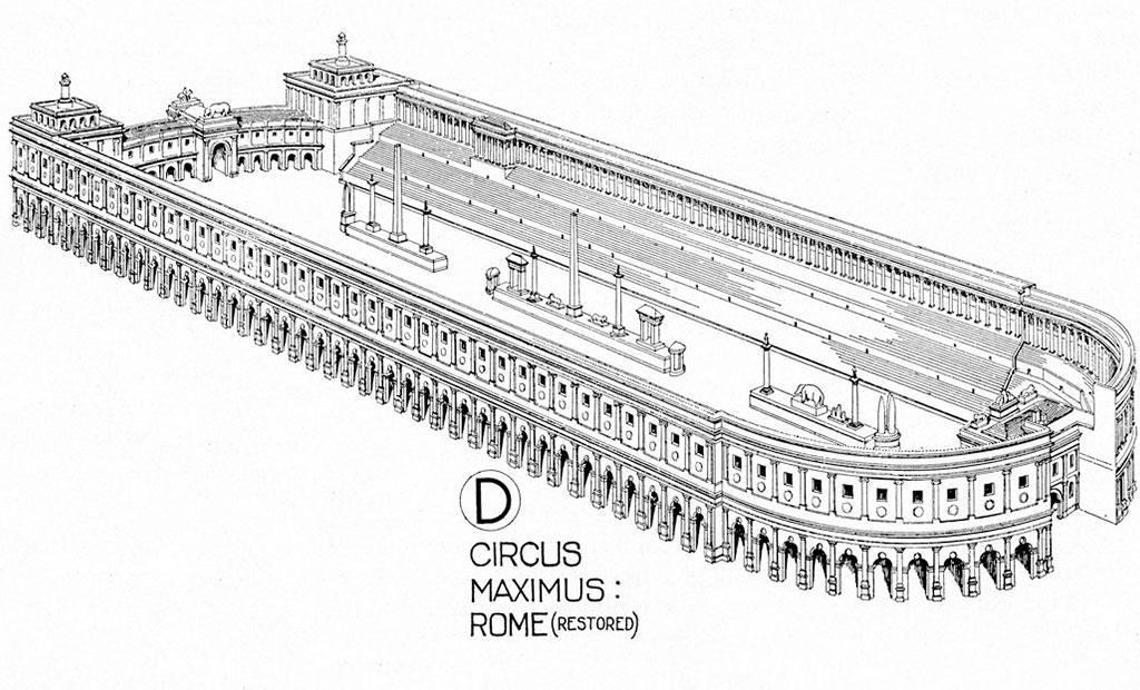 تصویر بازسازی شده از سیرک ماکسیموس در شهر رم