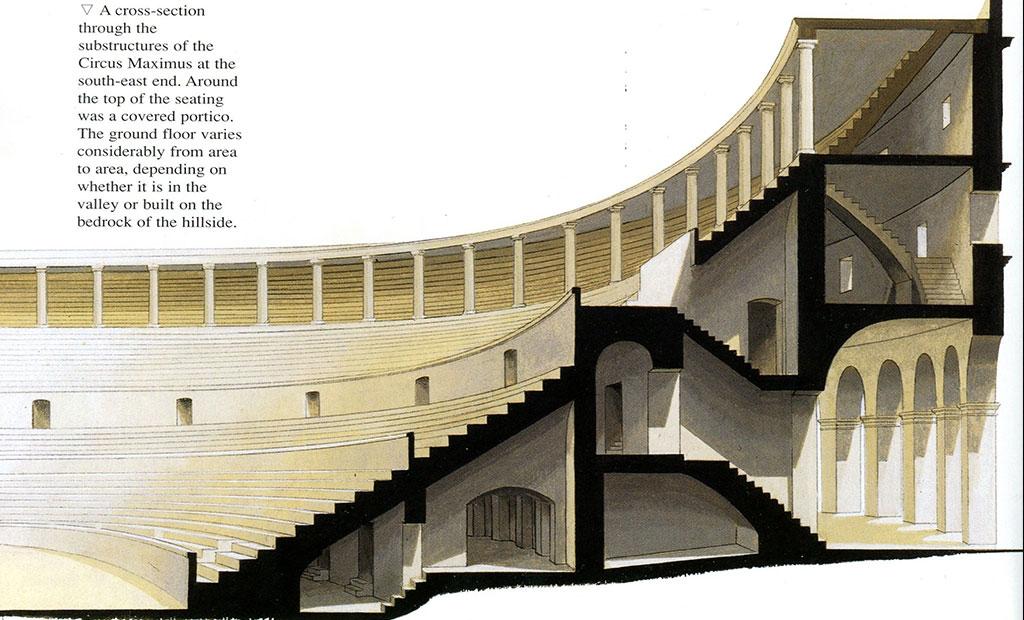 نمای بازسازی شده سکوهای سیرکوس ماکسیموس در شهر رم