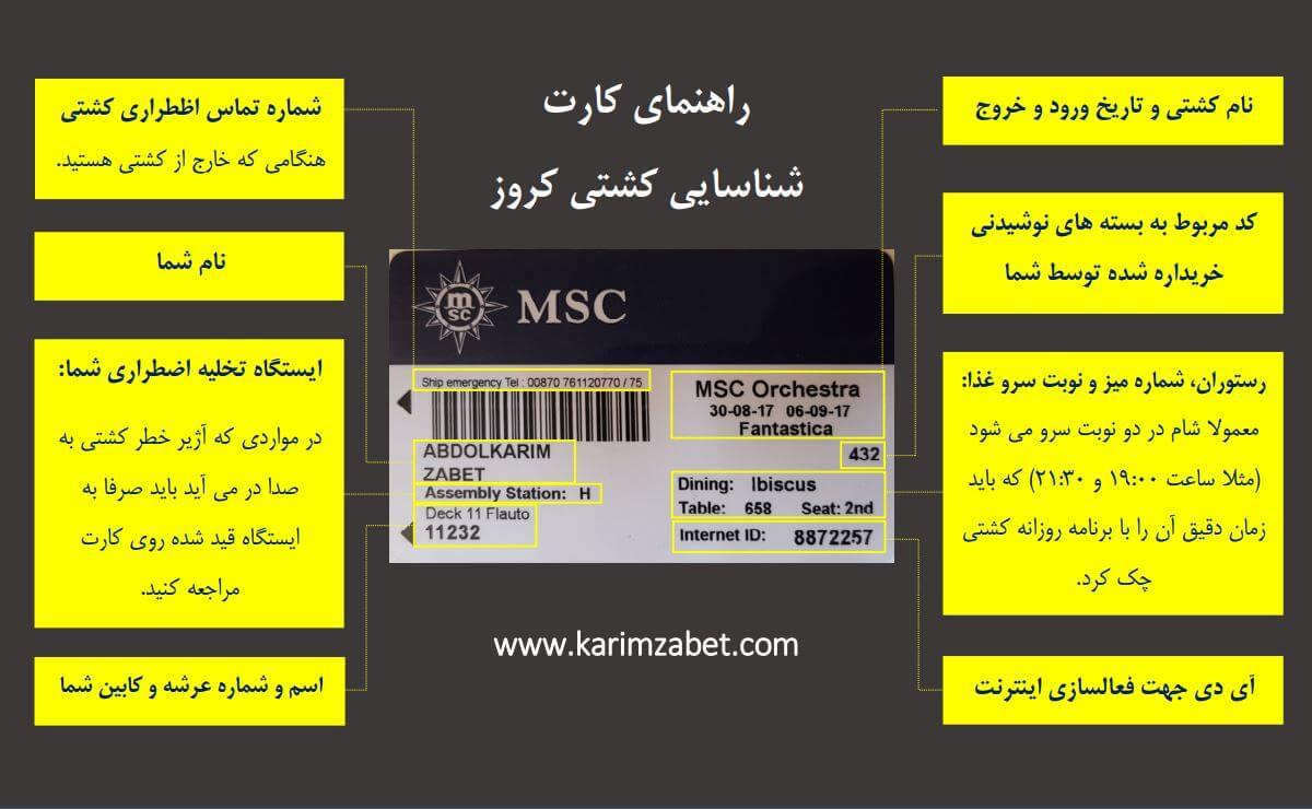 کارت شناسایی کشتی کروز MSC