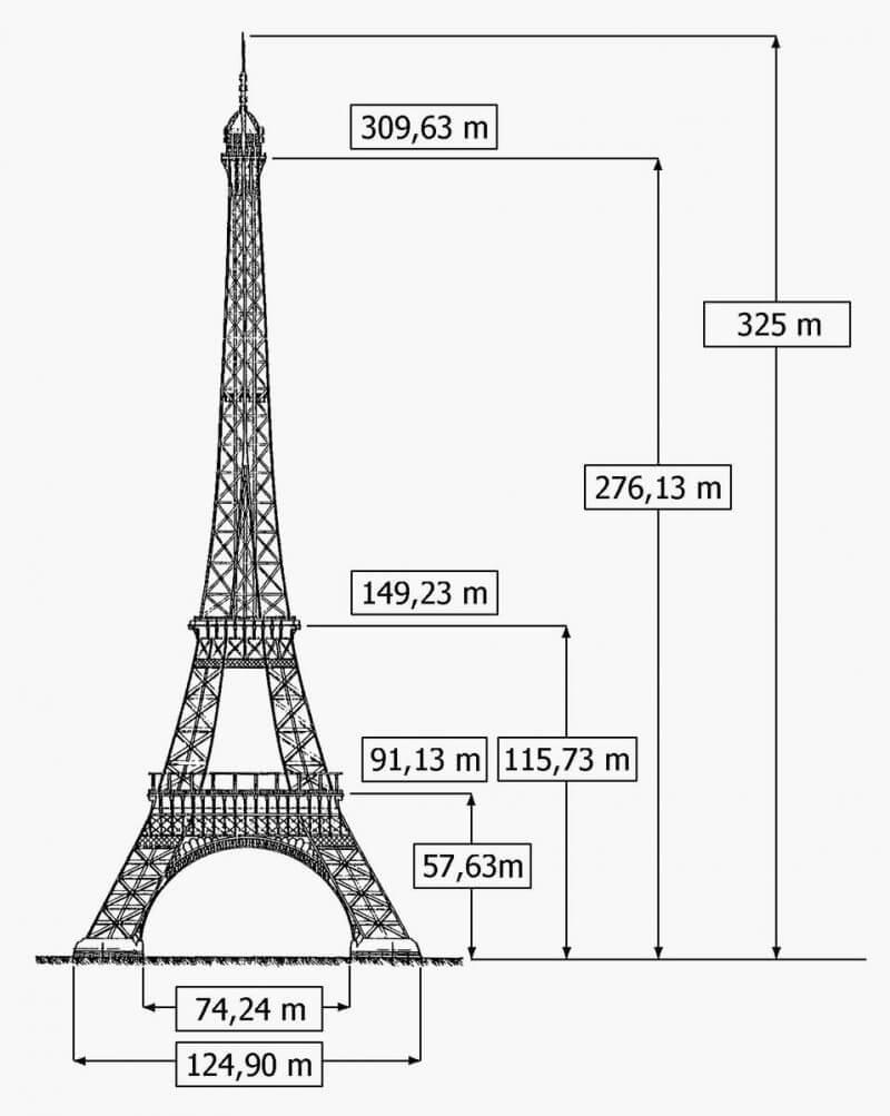 ابعاد برج ایفل