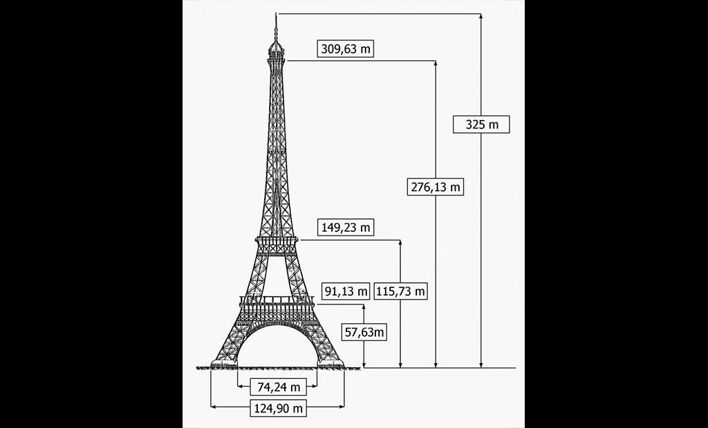 ابعاد برج ایفل پاریس