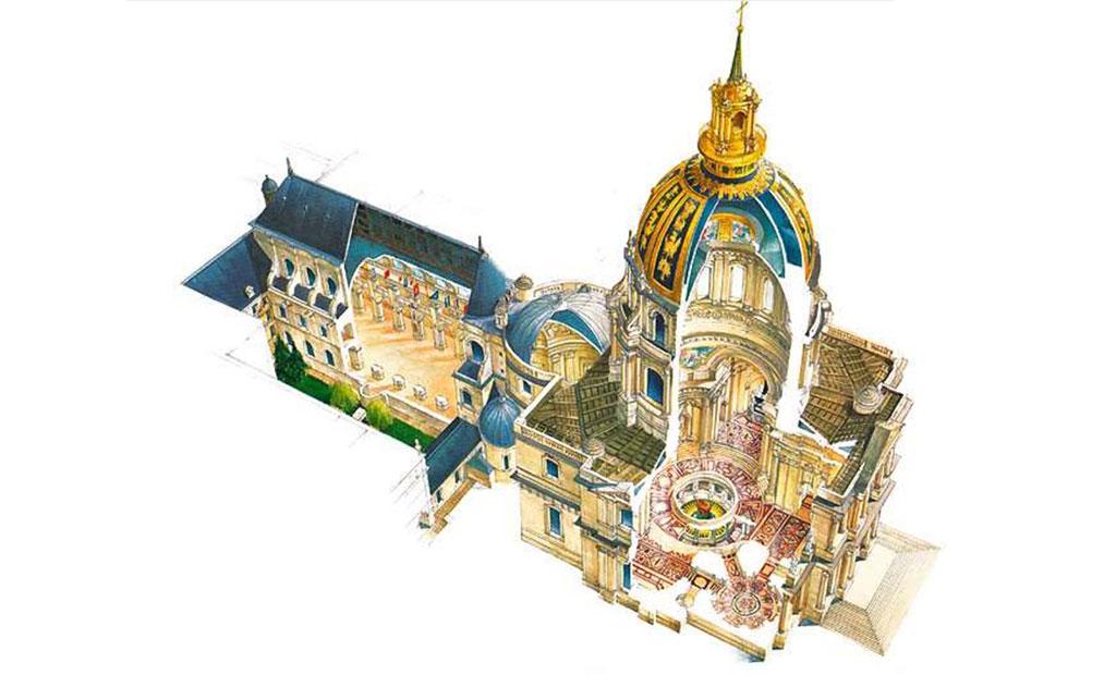 پلان کلیساهای انولید، دو کلیسا در یک کلیسا