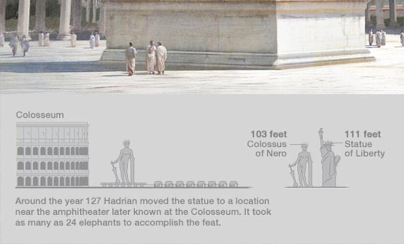 ابعاد مجسمه بزرگ نرون در کنار کلوسئوم