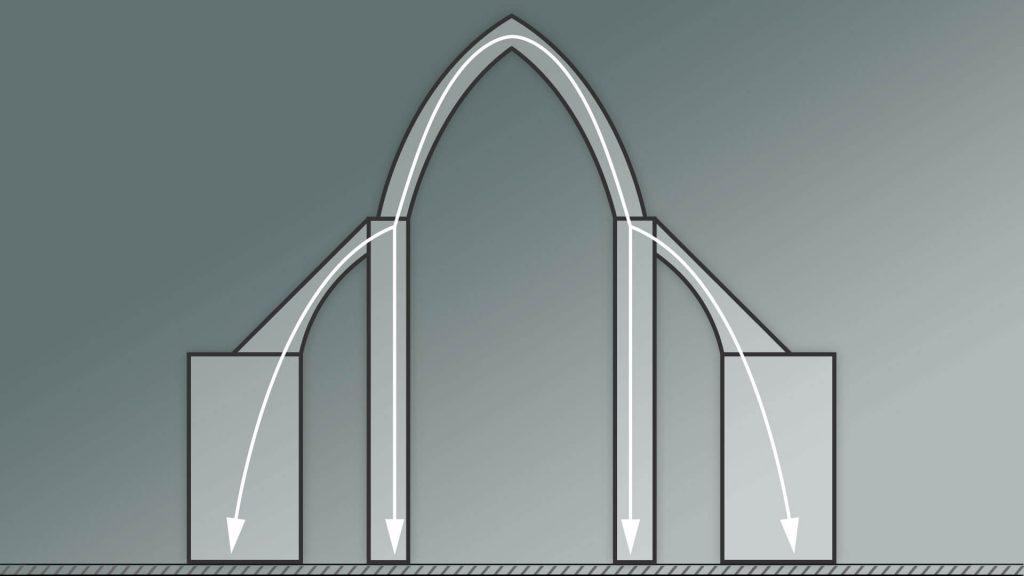 نقش دیوارهای پشت بند حذف بار از روی دیوار و انتقال نیروی وزن سقف است.