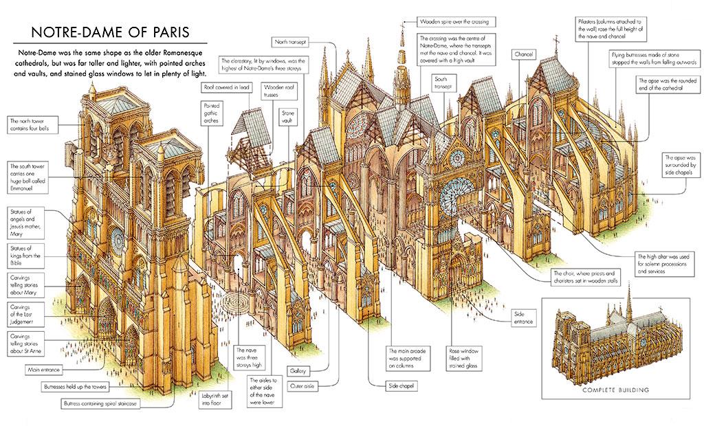 پلان سه بعدی کلیسای جامع نوتردام پاریس