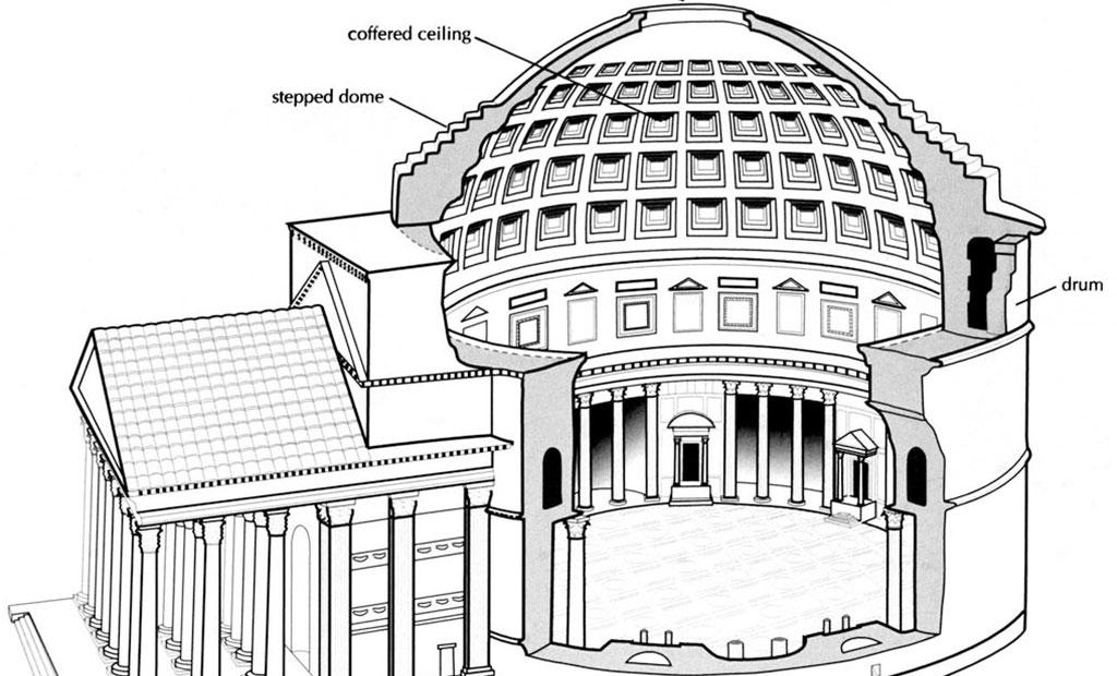 نقشه پلان معبد پانتئون رم