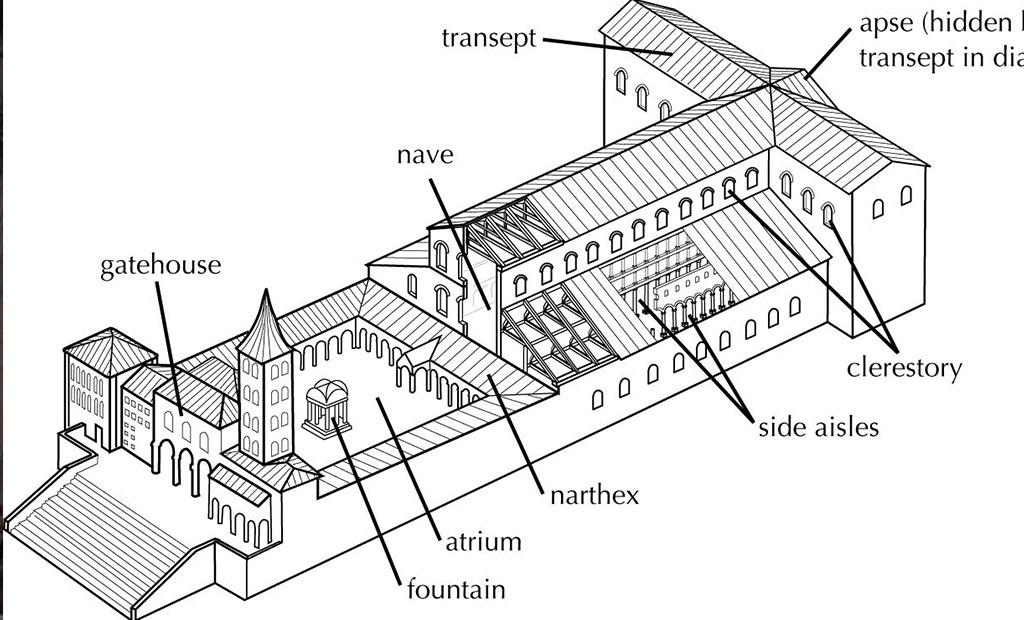 نقشه باسیلیکای قدیمی سن پیتر